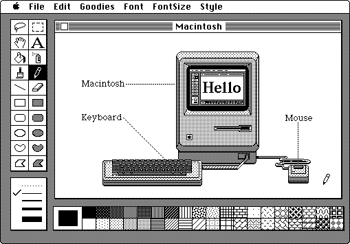 Apple MacPaint and MacDraw.
