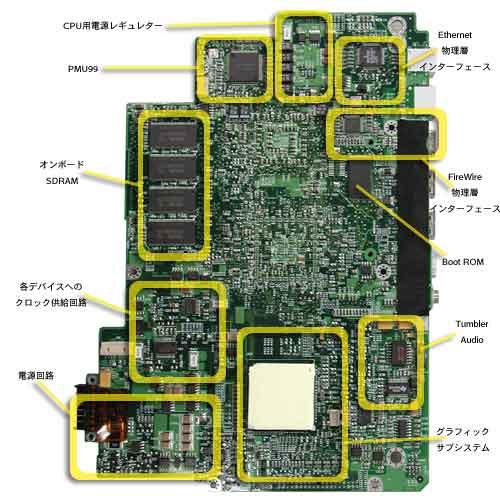 DIY obsolete iBook logic board repair :: projects :: geek
